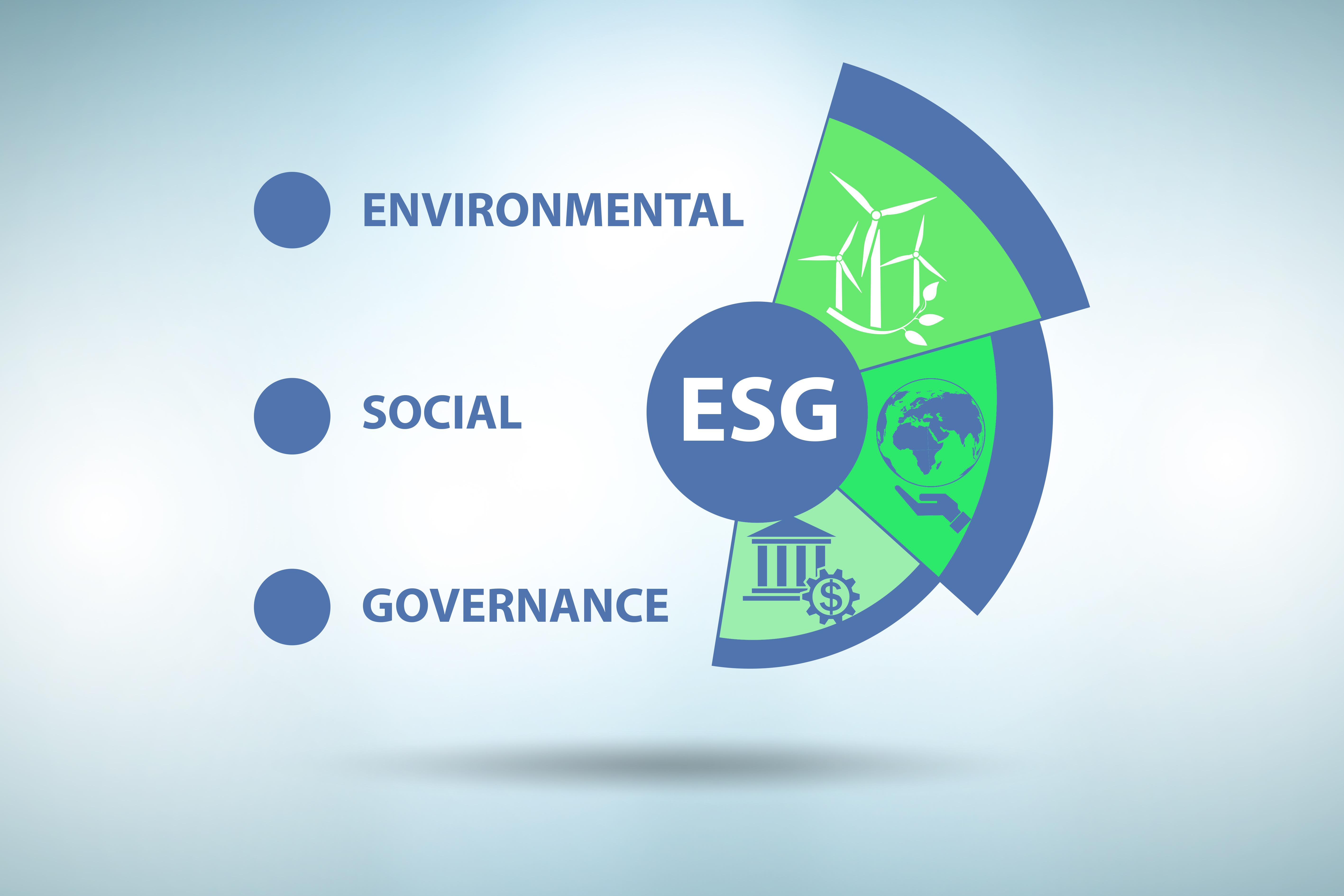 Ecologie enjeux sociaux